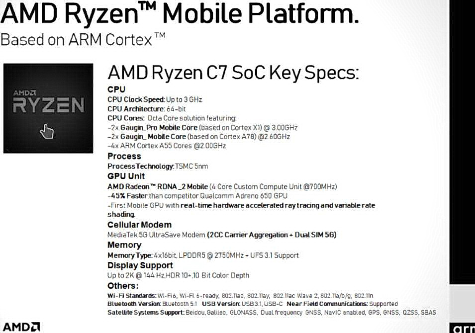 Nombre:  AMD-Ryzen-C7-soc.jpg Visitas: 369 Tamaño: 143.7 KB