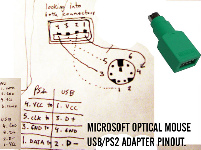 usb mouse wiring diagram wiring diagrams ps2 mouse to usb wiring diagram electronic circuit